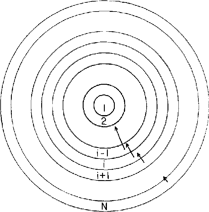 Figure 1 From Migration Of Pollutants In Groundwater Iv Modeling