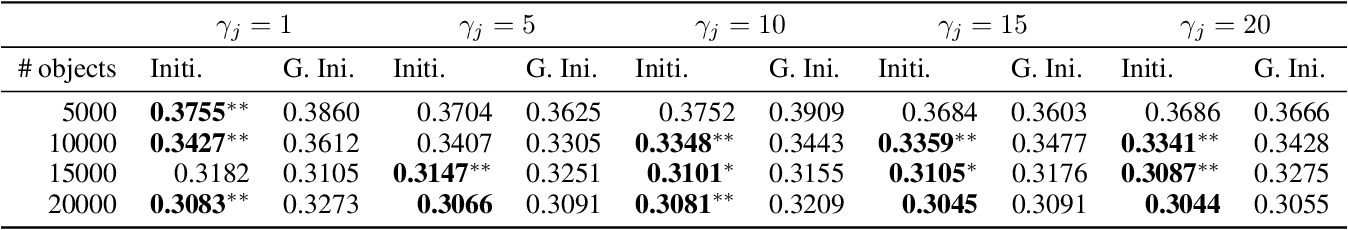 Figure 3 for An interpretable neural network model through piecewise linear approximation
