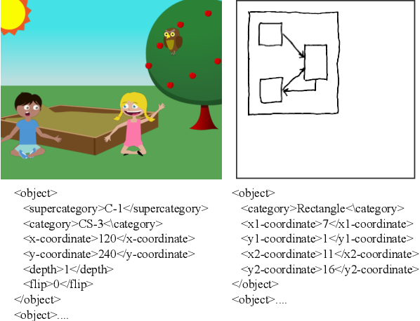 Figure 1 for Dual Reinforcement-Based Specification Generation for Image De-Rendering