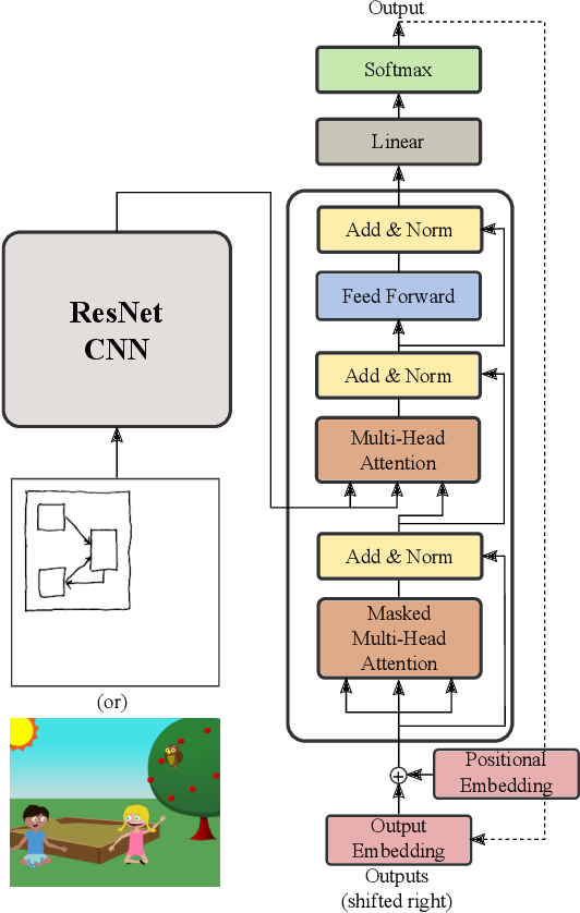 Figure 3 for Dual Reinforcement-Based Specification Generation for Image De-Rendering