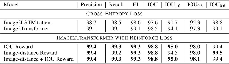 Figure 2 for Dual Reinforcement-Based Specification Generation for Image De-Rendering