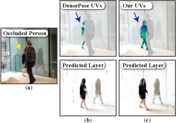 Figure 4 for Layered Neural Rendering for Retiming People in Video