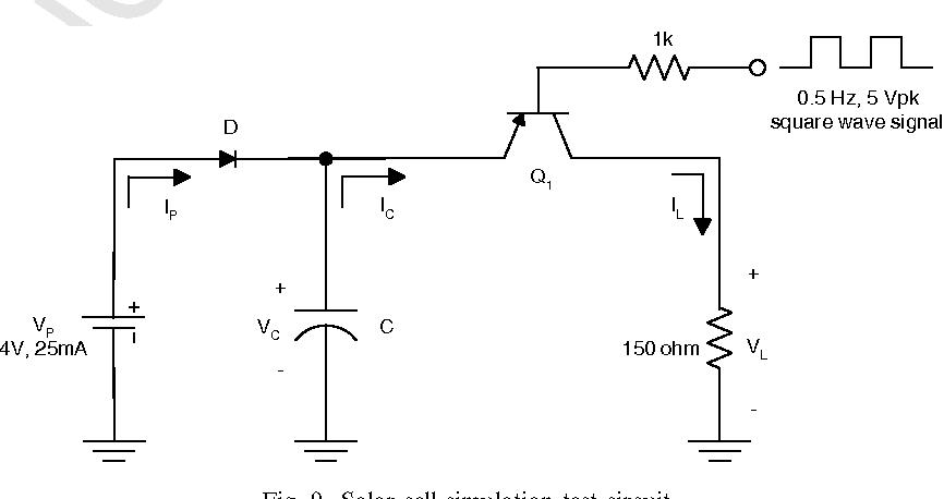 Indoor solar energy harvesting for sensor network router nodes