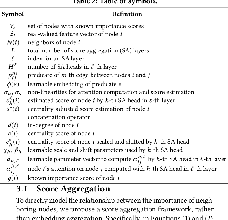 Figure 4 for Estimating Node Importance in Knowledge Graphs Using Graph Neural Networks