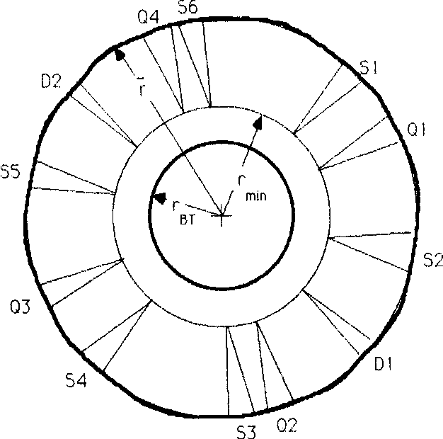 Figure 4: Mid-section view of S-band cavity, showing 12 chords used to pin the HOM's. The average mid-