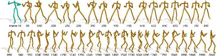 Figure 1 for Spatio-temporal Manifold Learning for Human Motions via Long-horizon Modeling