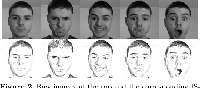 Figure 2 for EmoNets: Multimodal deep learning approaches for emotion recognition in video