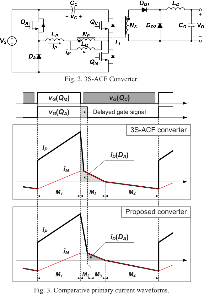 Improved three switch-active clamp forward converter with low ...