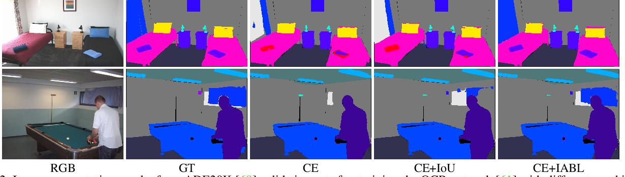 Figure 3 for Active Boundary Loss for Semantic Segmentation