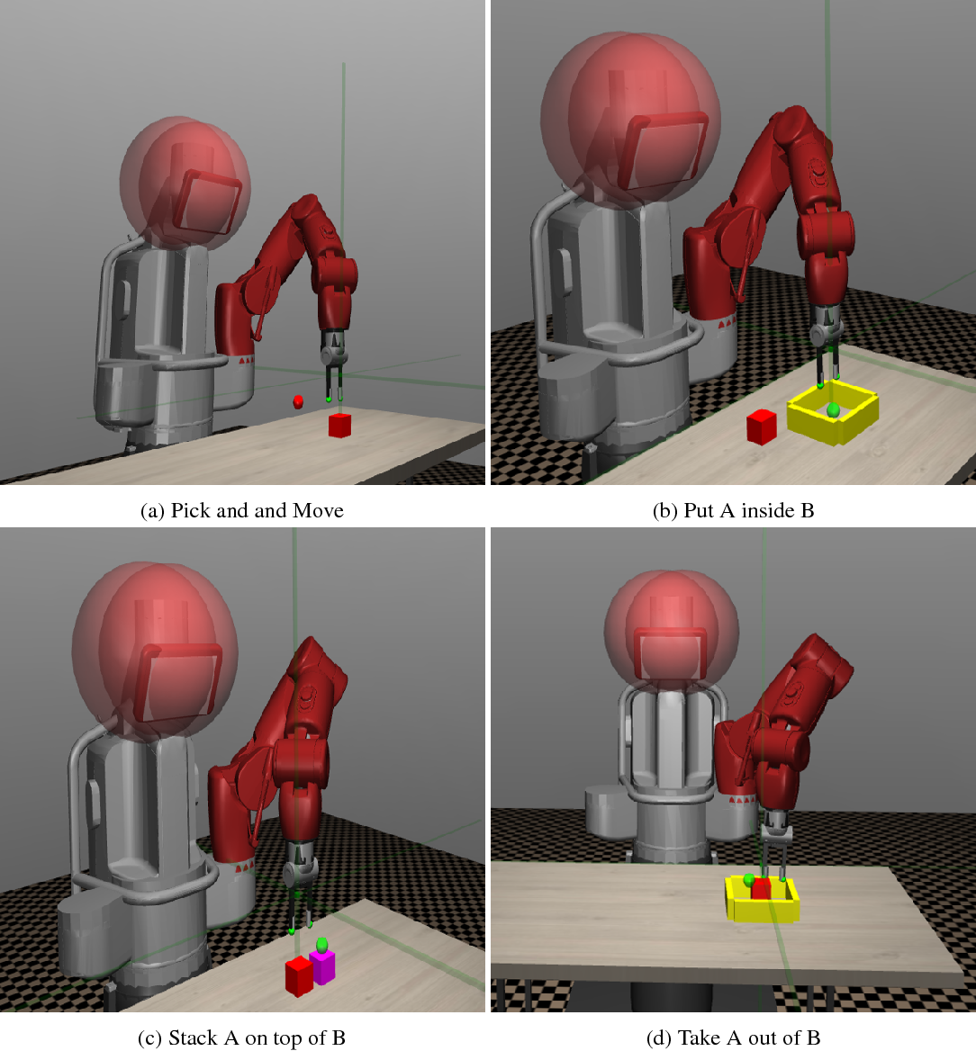 Figure 3 for Model Learning for Look-ahead Exploration in Continuous Control