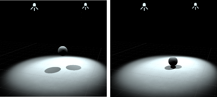 Figure 2 for Contact Area Detector using Cross View Projection Consistency for COVID-19 Projects