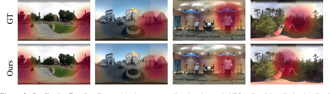 Figure 4 for Self-Supervised Generation of Spatial Audio for 360 Video