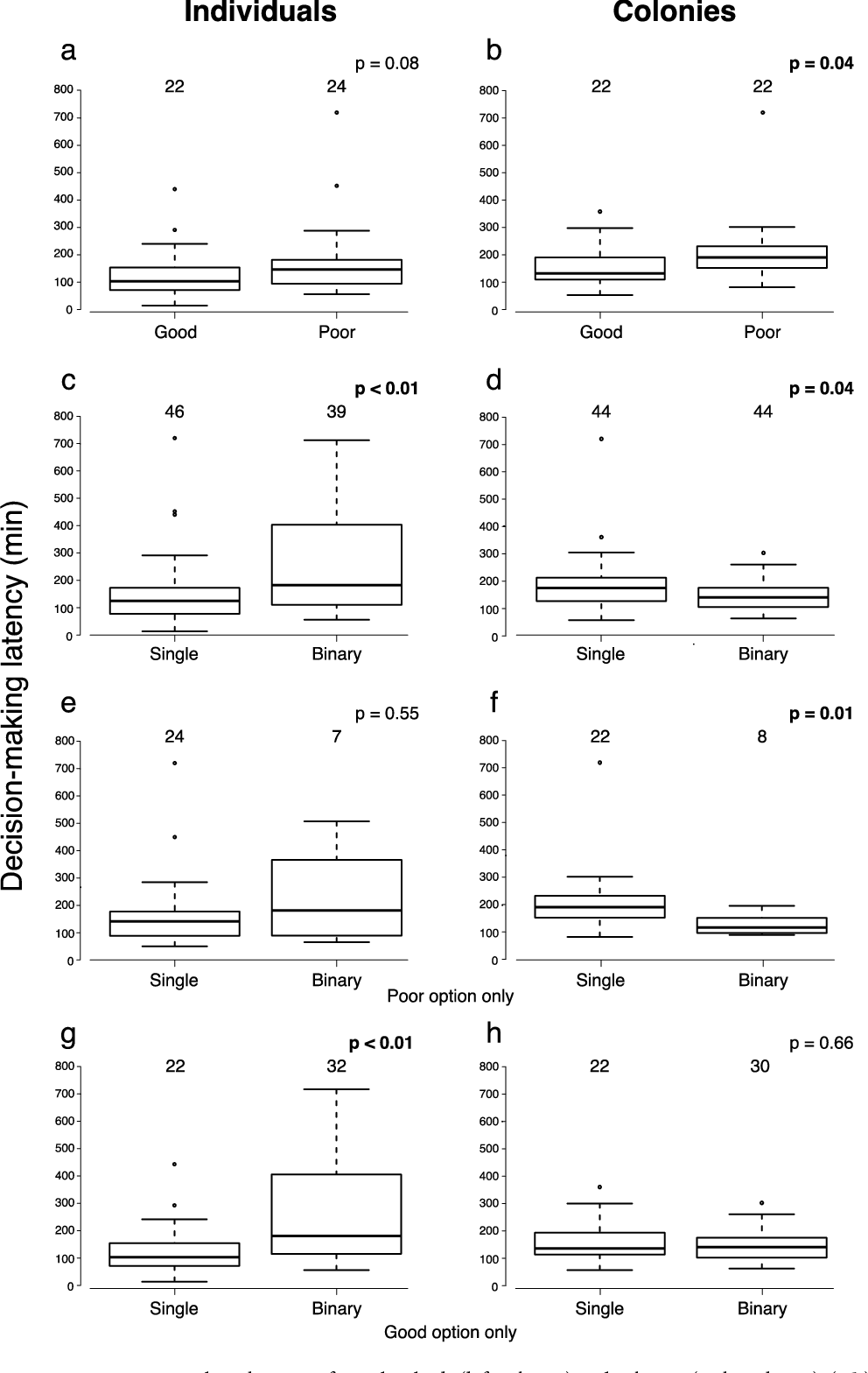 Figure 2 from Parallel vs  comparative evaluation of