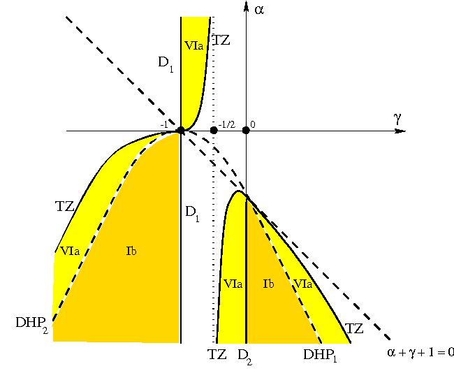 structures in dynamics takens f dumortier f broer h w strien s j van