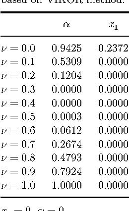 Table 9. Final obtained solution of sub-problem 3 based on VIKOR method.