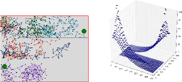 Figure 1 for Temporal Difference Learning with Neural Networks - Study of the Leakage Propagation Problem