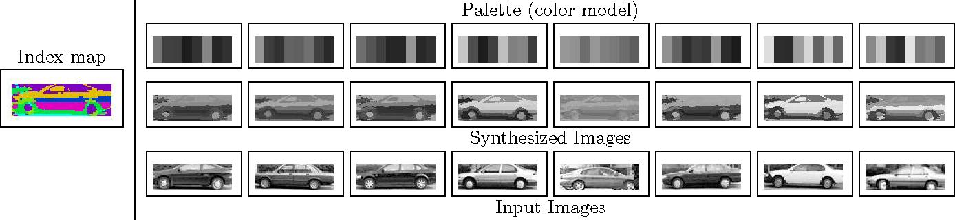 Figure 2 for Probabilistic index maps for modeling natural signals