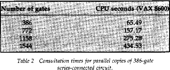 Table 2 from Fault diagnosis assistant (VLSI chips) - Semantic Scholar