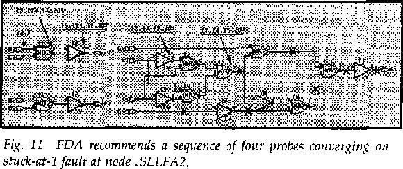 Figure 11 from Fault diagnosis assistant (VLSI chips) - Semantic Scholar