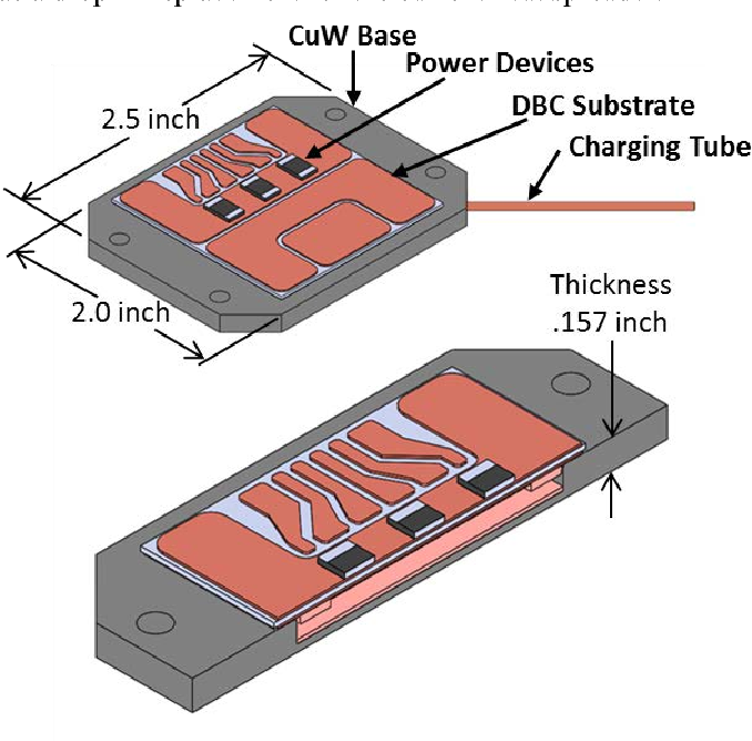 Thermal Management Technologies for Embedded Cooling Applications