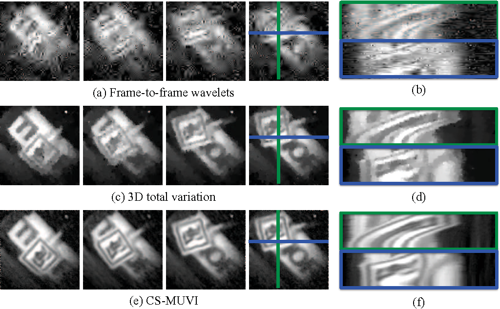 Figure 2 for Video Compressive Sensing for Spatial Multiplexing Cameras using Motion-Flow Models