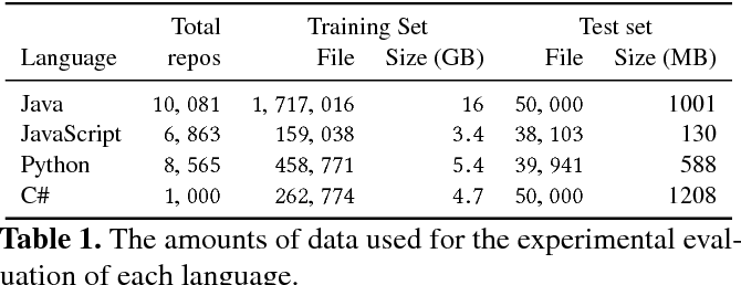 Figure 2 for A General Path-Based Representation for Predicting Program Properties
