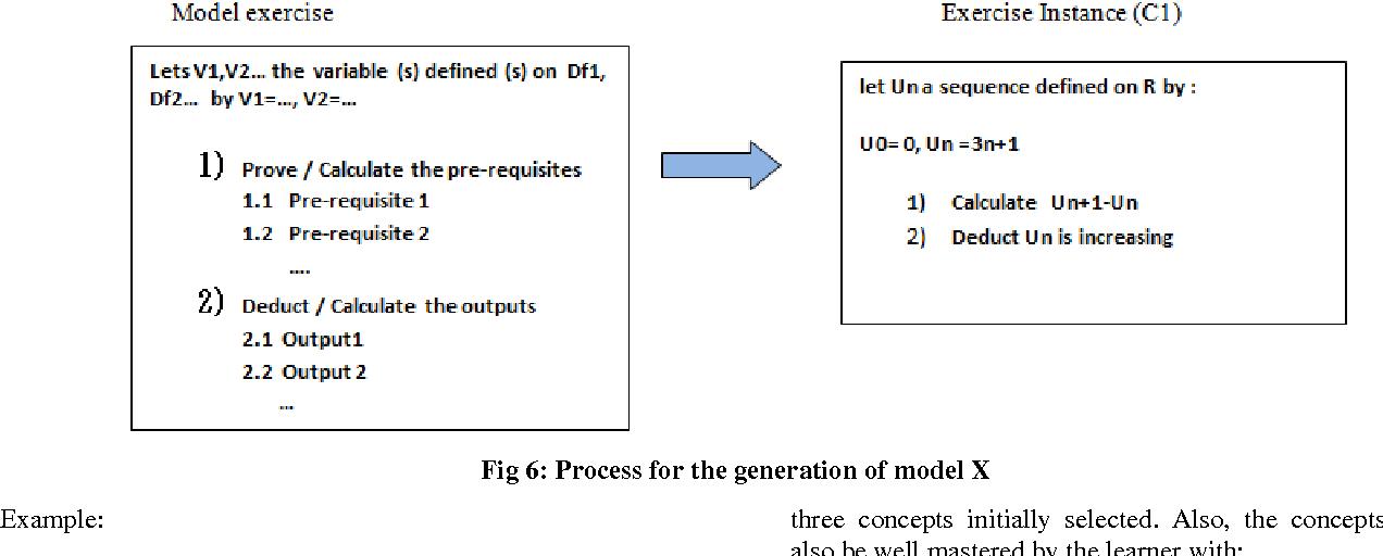 Figure 6 from Towards Adaptive Generation of Mathematical Exercises ...