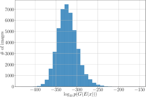 Figure 3 for Improved BiGAN training with marginal likelihood equalization