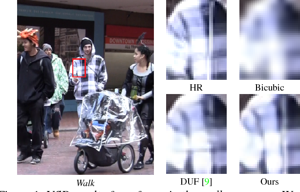 Figure 1 for TDAN: Temporally Deformable Alignment Network for Video Super-Resolution