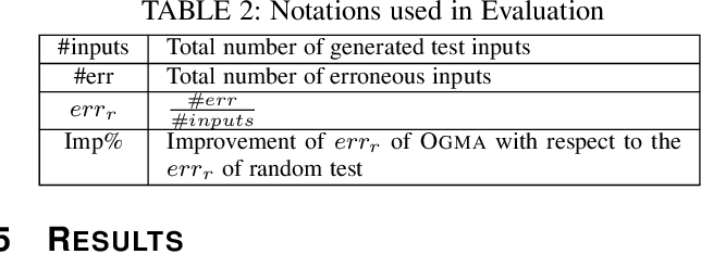 Figure 4 for Grammar Based Directed Testing of Machine Learning Systems