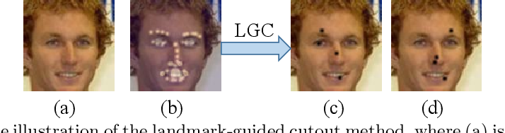 Figure 3 for Delving into the Adversarial Robustness on Face Recognition