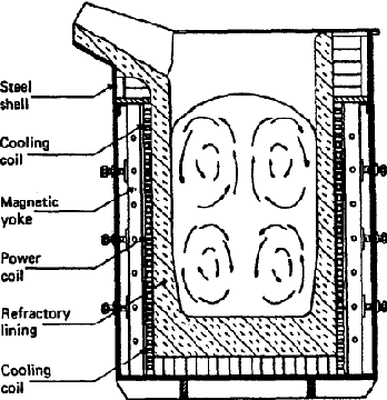 Figure 1 From Physical Characterization Of Alumina Al2o3 Based