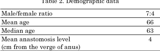 Agree, Function of anus