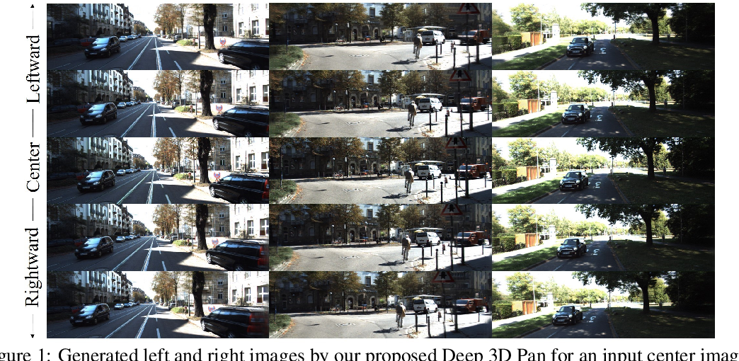 """Figure 1 for Deep 3D Pan via adaptive """"t-shaped"""" convolutions with global and local adaptive dilations"""