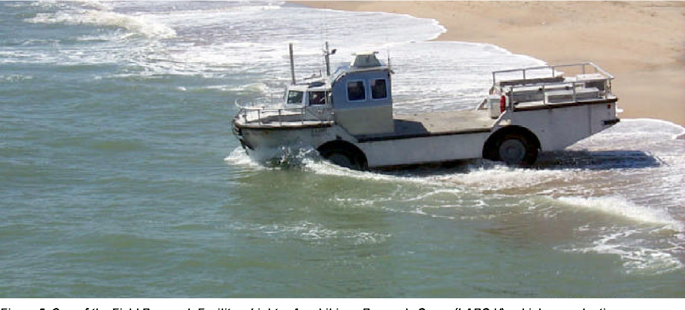 Figure 5 from The U S  Army Corps of Engineers Field Research
