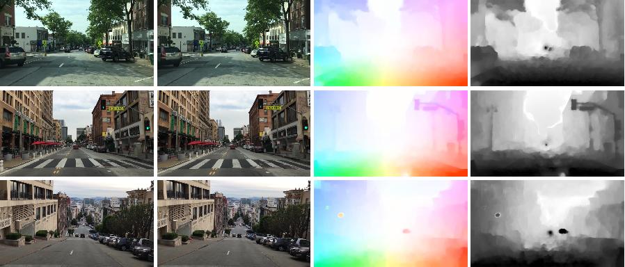 Figure 3 for Self-Supervised Relative Depth Learning for Urban Scene Understanding