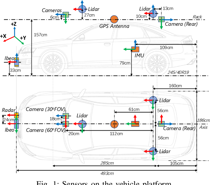 Figure 1 for Mcity Data Collection for Automated Vehicles Study