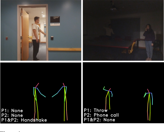 Figure 1 for Making the Invisible Visible: Action Recognition Through Walls and Occlusions