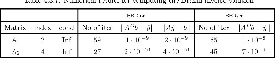 optimization theory and methods sun wenyu yuan ya xiang