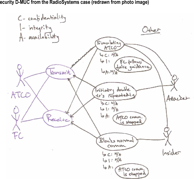 Kium Vacuum Diagram