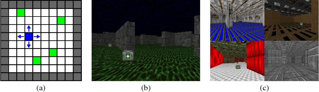 Figure 1 for TD or not TD: Analyzing the Role of Temporal Differencing in Deep Reinforcement Learning