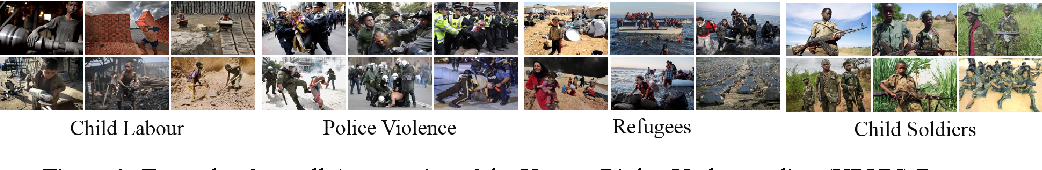 Figure 1 for Detection of Human Rights Violations in Images: Can Convolutional Neural Networks help?