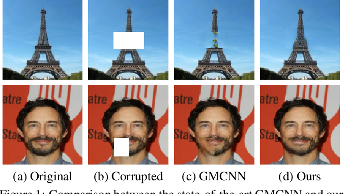 Figure 1 for Generative Image Inpainting with Submanifold Alignment