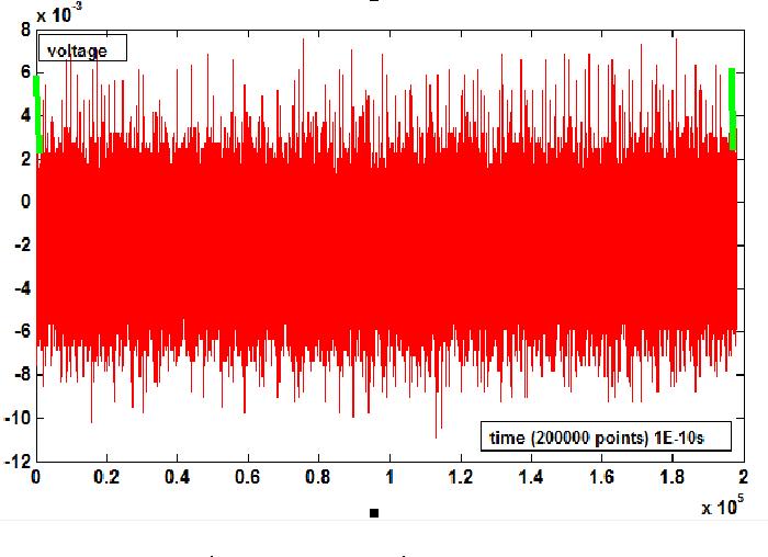 Fig. 2. EMA execution trace