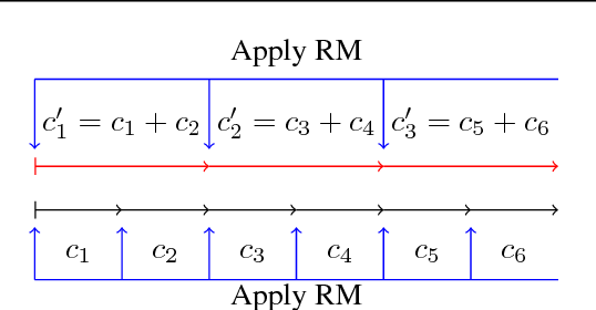 Figure 1 for Lazy-CFR: a fast regret minimization algorithm for extensive games with imperfect information