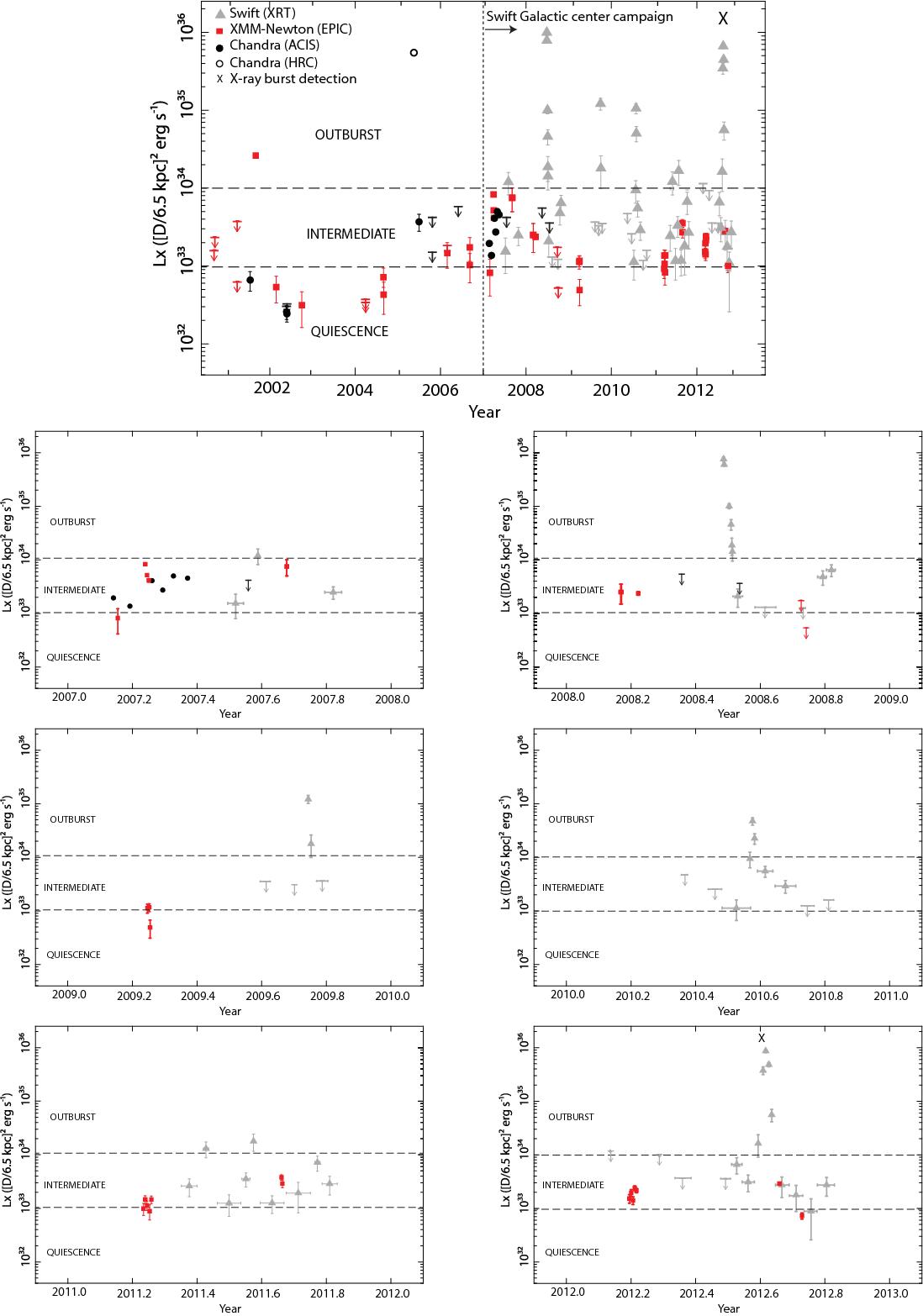 Figure 1 from UvA-DARE ( Digital Academic Repository ) The