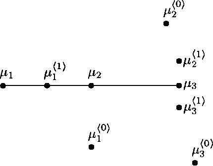 Figure 1 for A Two-round Variant of EM for Gaussian Mixtures