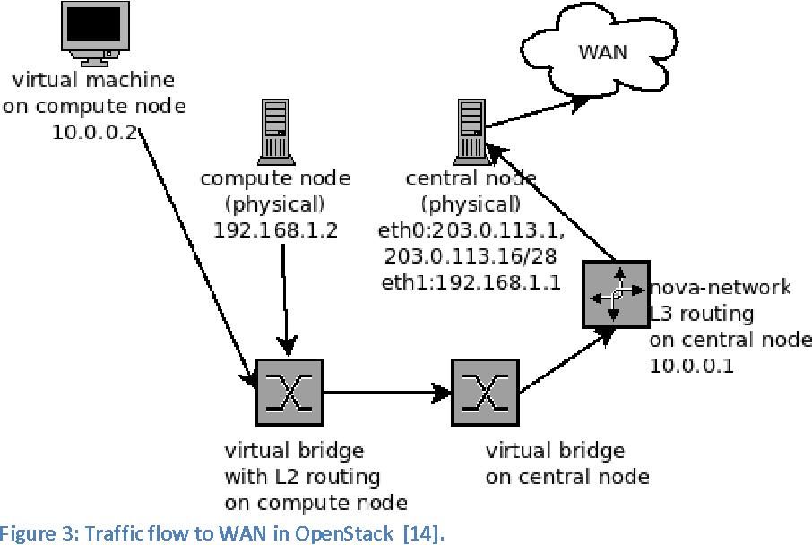 PDF] Moving SNE to the Cloud - Semantic Scholar