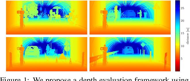 Figure 1 for Pixel-Accurate Depth Evaluation in Realistic Driving Scenarios