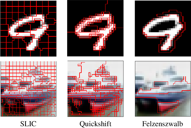 Figure 3 for Survey of Image Based Graph Neural Networks